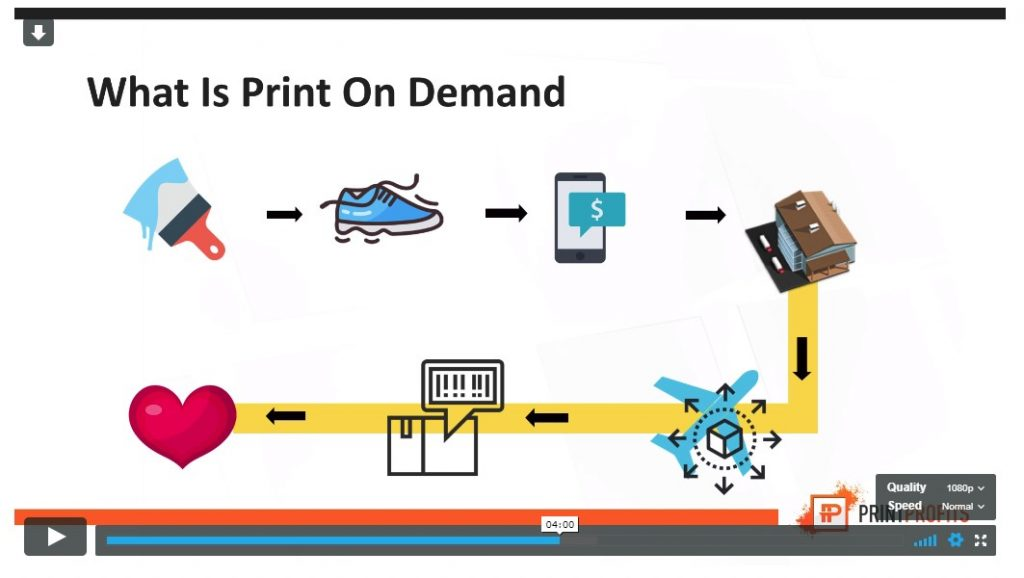 Print Profits Video Quality