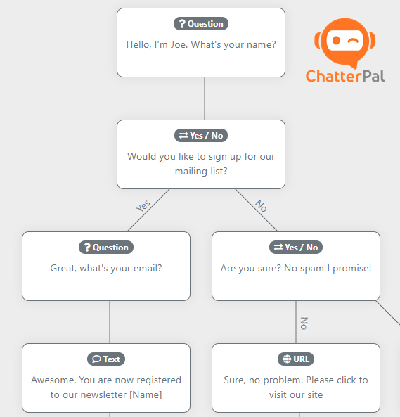 chatterpal diagram
